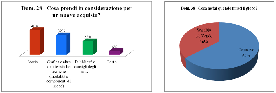 Fig09